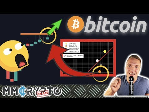 WOOOOW!! IF BITCOIN BREAKS THIS LEVEL, FASTEN YOUR SEATBELTS!!! BTC UNDERVALUATION!!